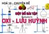 Bài tập về Oxi (O2), Ozon (O3) cơ bản, nâng cao có đáp án và lời giải - hoá lớp 10